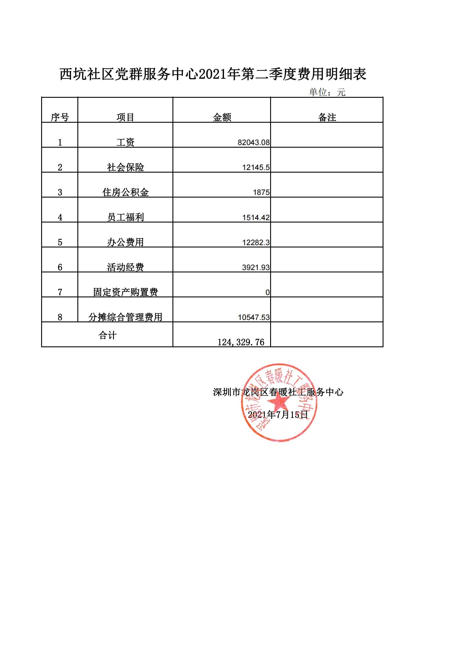 春暖社工34个社区党群服务中心2021年第二季度财务公示表